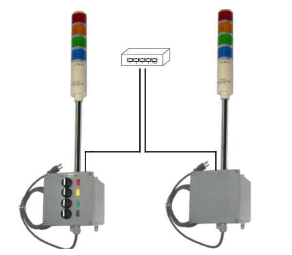 Tower Signal Lights Control Switches Images Diagram