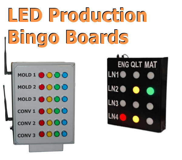 Bingo Boards and Andon Displays