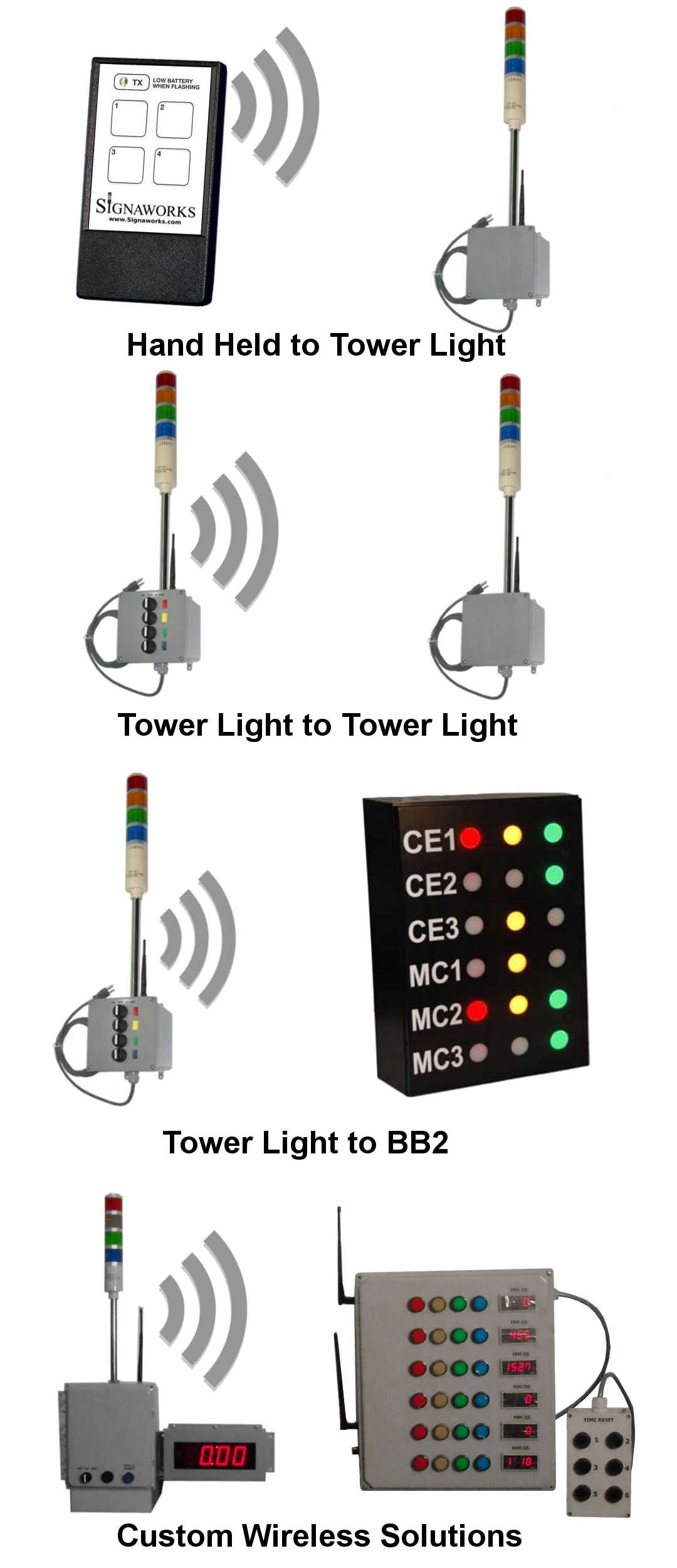 Tower Wireless Andon Lights Wire Center Blinking Led Circuit Circuitdiagramorg Light Signaworks Rh Com Lamp Kit Factory Floor