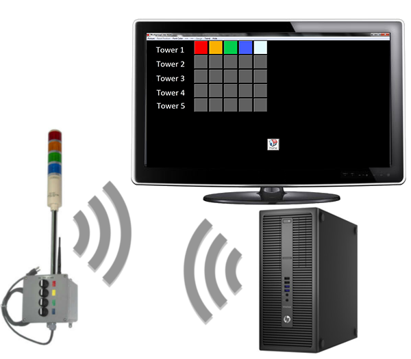 Wireless PC Flatscreen Display