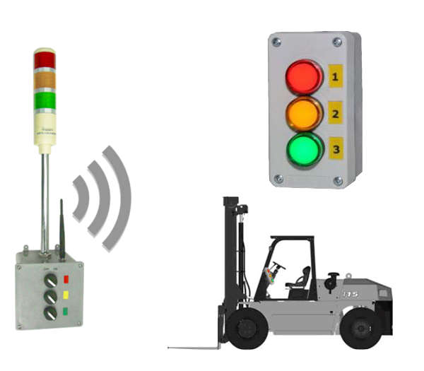 wireless vehicle andon light