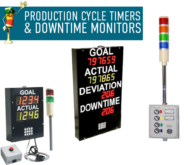 Production Cycle Timers & Downtime Monitors